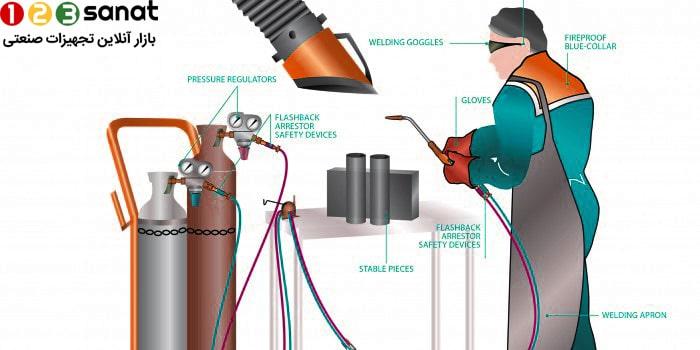 فرآیند جوشکاری اکسی گاز